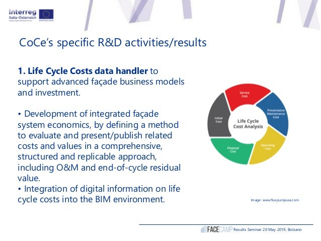 1. Life Cycle Costs data handler to support advanced façade business models and investment. • Development of integrated fa...