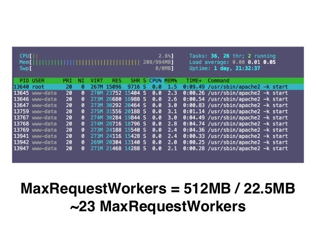 LAMP Stack! Apache 2.4 Worker +! PHP-FPM Image by Image by Peter Miller https://www.flickr.com/photos/sumaryanto-bronto/