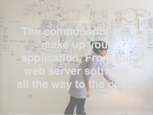 The components that make up your application. From the web server software all the way to the code. Image by Juhan Sonin h...