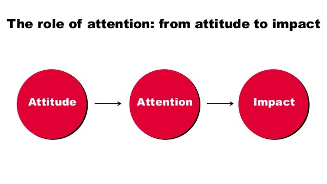 Attention is driven by personal choice Putting time aside Personal connection Something to talk about Trusted content