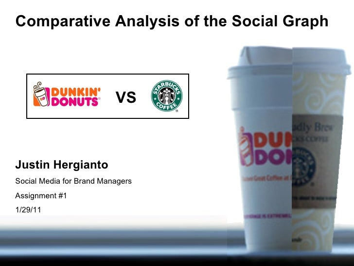 Comparative Analysis of the Social Graph   VS Justin Hergianto Social Media for Brand Managers Assignment #1 1/29/11