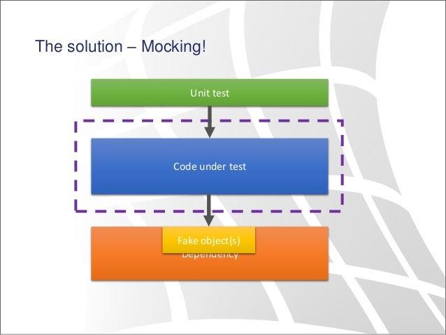 Java Mock Framework | Amtframe org