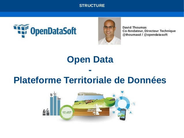 STRUCTURE  Open Data  -  David Thoumas  Co-fondateur, Directeur Technique  @thoumasd / @opendatasoft  Plateforme Territori...