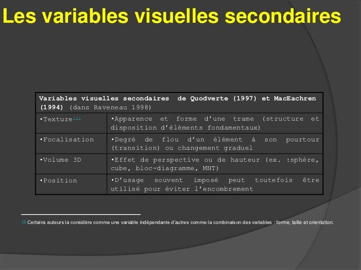 Variables d'animation        Variables d'animation de Peterson (1995)[1]        •Vitesse                     •Rapidité du ...