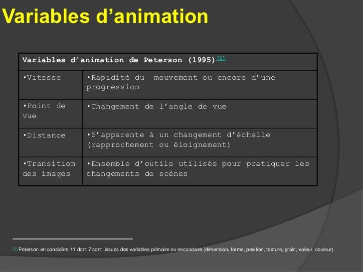 Variables visuelles dynamiques Variables visuelles dynamiques (DiBiase et al., 1992 et McEachren, 1994)    dans Köbben et ...