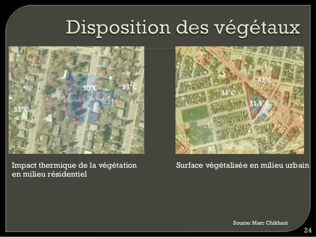 Source: Pipia et al., 2010