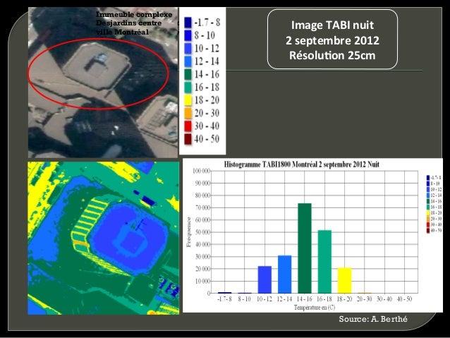 Utilisation de l'imagerie aéroportée dans l'évaluation des îlots de chaleur ainsi qu'aux particules fines dans l'atmosphère