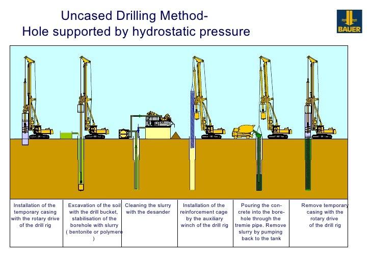 Big Dog Drilling Rigs