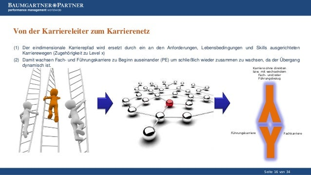 Beste Hr Assistent Nimmt Proben Wieder Auf Ideen - Entry Level ...