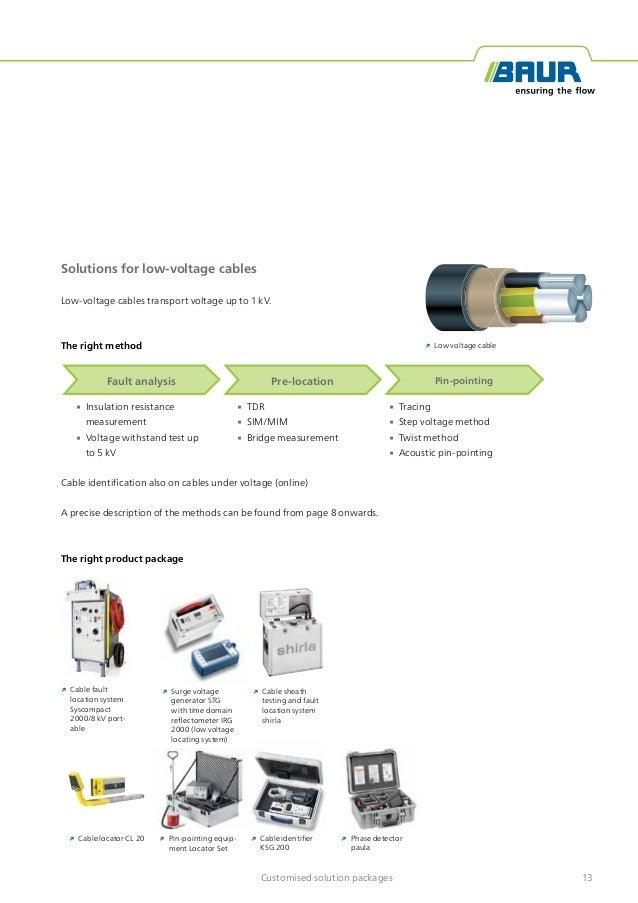 Cable Fault Locator On Line : Baur cable fault locators location specialists lv mv