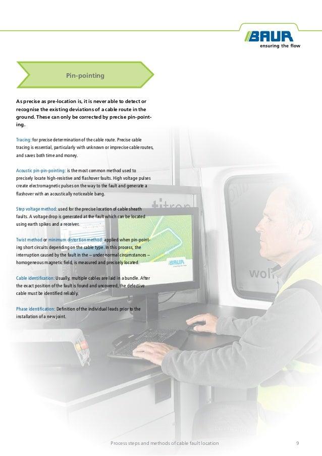 Cable Fault Location Methods : Baur cable fault locators location specialists lv mv