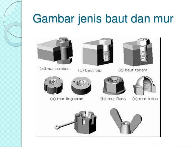 Image Result For Baut Mur