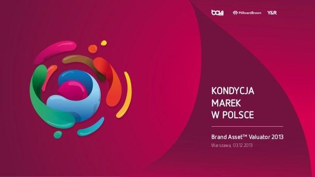 KONDYCJA MAREK W POLSCE Brand AssetTM Valuator 2013 Warszawa, 03.12.2013