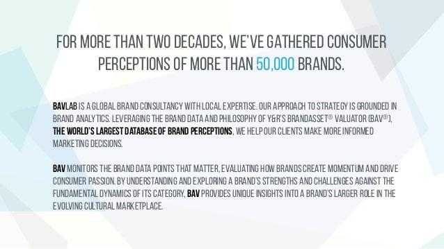 Brand Tensity: Opposites Attract Slide 3