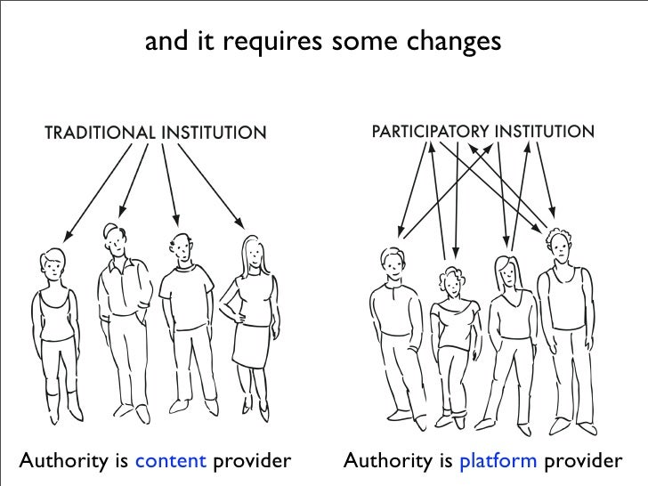 and it requires some changes     Authority is content provider   Authority is platform provider