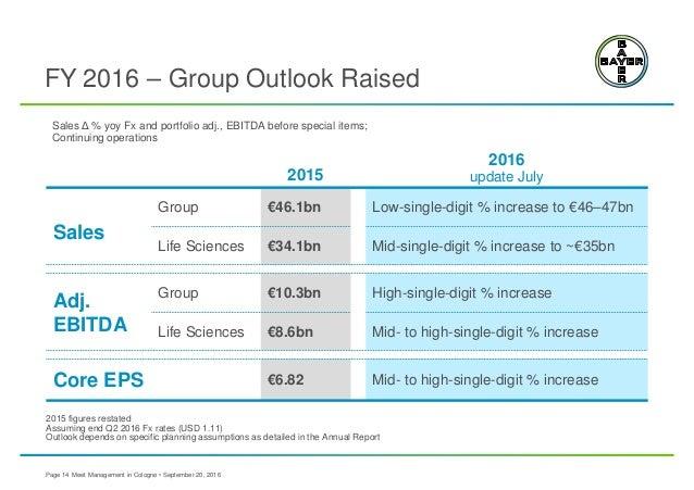 Bayer AG Meet Management 2016 Investor Handout