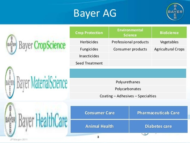 bayer pharmaceuticals steroids