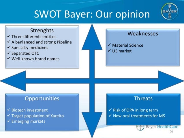 jp morgan chase swot analysis Wikiwealth's comprehensive five (5) forces analysis of jpmorgan-chase-and-co includes bargaining power of supplies and customers threat of.