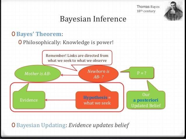 bayesian inference Video created by duke university for the course bayesian statistics in this week, we will discuss the continuous version of bayes' rule and show you how to use it in a conjugate family, and discuss credible intervals.