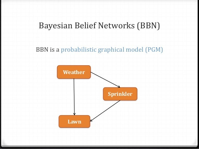 Bayesian Belief Networks for dummies Slide 3
