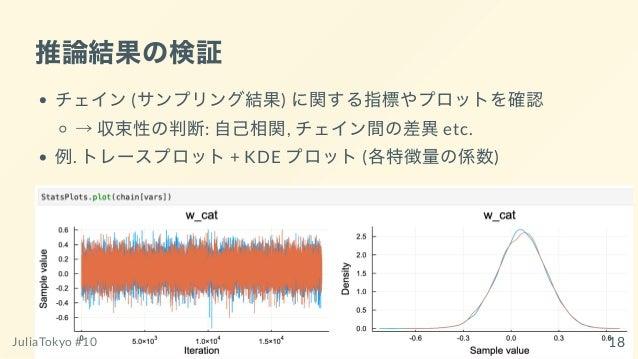 推論結果の検証 チェイン(サンプリング結果) に関する指標やプロットを確認 →収束性の判断: ⾃⼰相関, チェイン間の差異etc. 例. トレースプロット+ KDE プロット(各特徴量の係数) JuliaTokyo #10 18