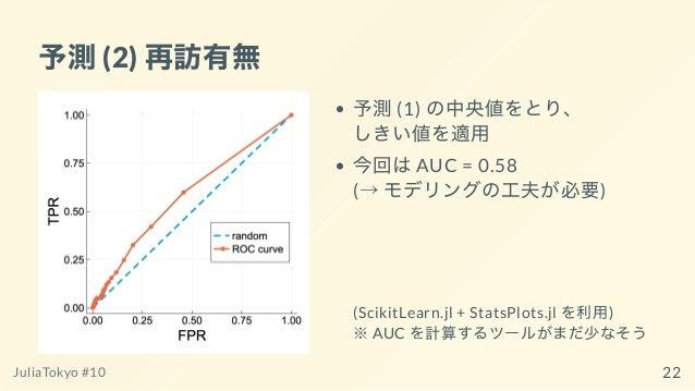 予測(2) 再訪有無 予測(1) の中央値をとり、 しきい値を適⽤ 今回はAUC = 0.58 (→モデリングの⼯夫が必要) (ScikitLearn.jl + StatsPlots.jl を利⽤) ※AUC を計算するツールがまだ少なそう J...