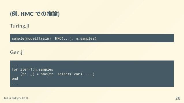 (例. HMC での推論) Turing.jl sample(model(train), HMC(...), n_samples) Gen.jl ... for iter=1:n_samples (tr, _) = hmc(tr, select...