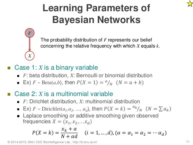 learning bayesian networks neapolitan pdf