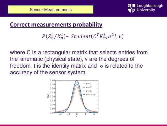 Correct measurements probability Sensor Measurements 𝑃 Τ𝑍 𝑛 𝑡 𝐾 𝑛 𝑡 ~ 𝑆𝑡𝑢𝑑𝑒𝑛𝑡 𝐶 𝑇 𝐾 𝑛 𝑡 , 𝜎2 𝛪, 𝜈 where C is a rectangular...