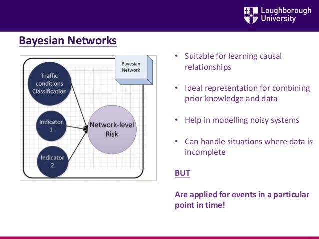 Bayesian risk assessment of autonomous vehicles