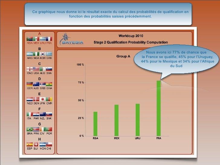 Pronostics coupe du monde 2010 comment a marche - Qualification coupe du monde en afrique ...