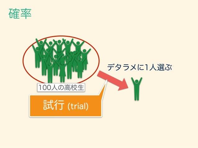 確率 100人の高校生 デタラメに1人選ぶ 試行 (trial) Aさんが選ばれた → 事象 (event)