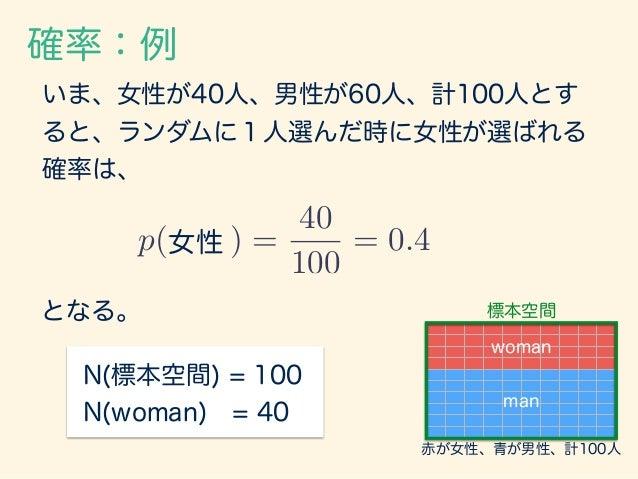 確率:大数の法則 5 20 50 100 99999 1st 0.2 0.25 0.26 0.37 0.400944 2nd 0.2 0.30 0.40 0.36 0.400284 3rd 0.6 0.35 0.38 0.36 0.398694...