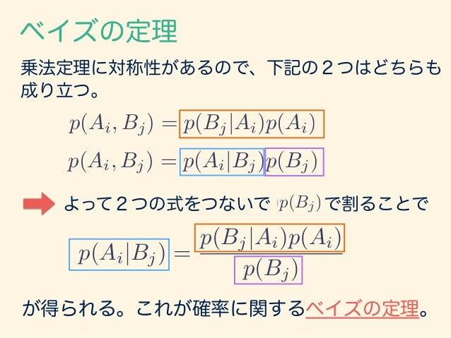 ベイズの定理 p(Ai|Bj) = p(Bj|Ai)p(Ai) p(Bj) 事前確率 (prior probability) 事後確率 (posterior probability)