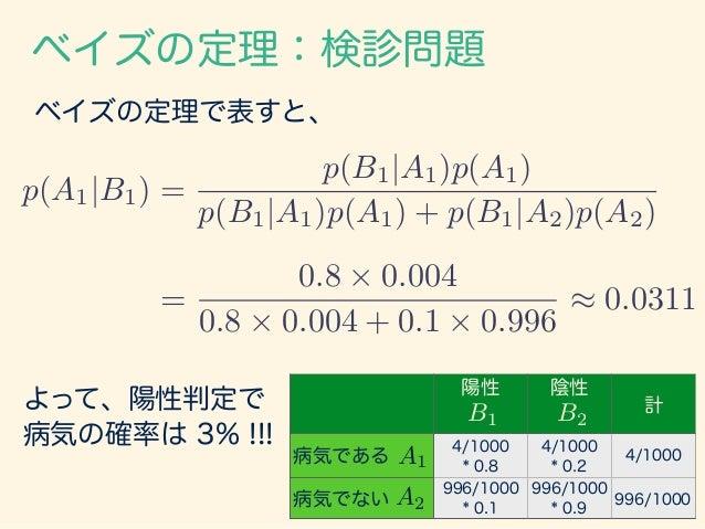 逆確率 検診問題では ・病気A … 原因 ・検診B … 結果 であった。通常の条件付き確率は p(結果 ¦ 原因) のように、時間の流れにあった形で利用される。 しかし、ベイズの定理では、時間の流れが逆である 時間の流れ p(原因 ¦ 結果) ...