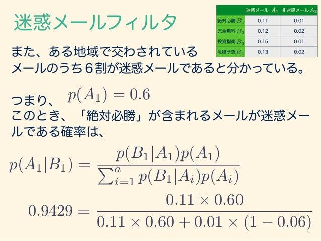 迷惑メールフィルタ 0.9429 = 0.11 ⇥ 0.60 0.11 ⇥ 0.60 + 0.01 ⇥ (1 0.06) さらに「完全無料」がメールにあったと判明 0.9429 C) = p(B, C|A)p(A) p(B, C) 0.9900...