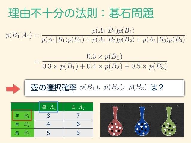理由不十分の法則:碁石問題 繰り返し実験ができないケースのため、主観的な確率を 割り当てるしかない。 「理由不十分の法則」を適用する。 事象の発生原因がわからず、どれかを重視する 根拠が全くない場合、事象の発生確率を 全て同じとする。 黒 ...