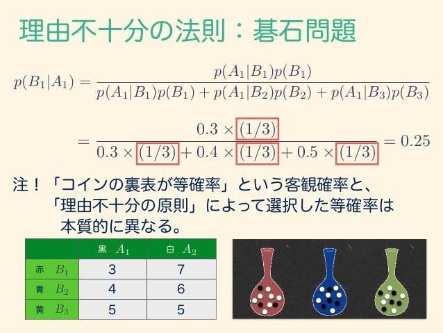 理由不十分の法則:血液鑑定問題 東京で殺人事件が発生した。現場に残された犯人の血液 を鑑定したところ、この町に住むA氏の血液と特徴が一致 した。それは10万人に1人という高い一致率。他には 証拠は全くない。 この時A氏が犯人である確率は? C ...
