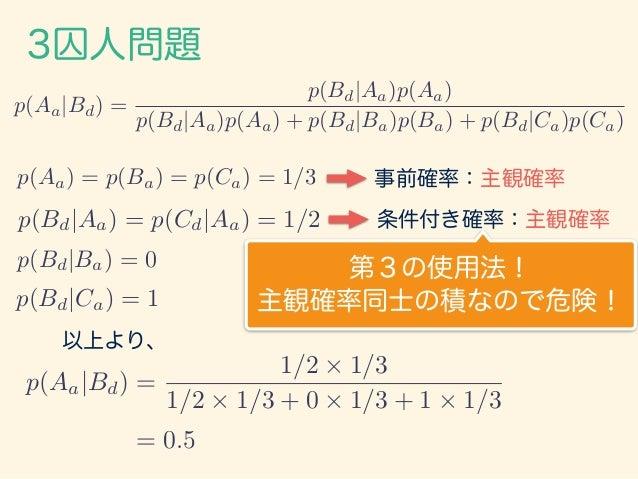 参考 ・グラフや計算をしたPythonコード (Github) https://github.com/matsuken92/Qiita_Contents/blob/ master/Bayes_chap_01/Bayes_Statistics_c...