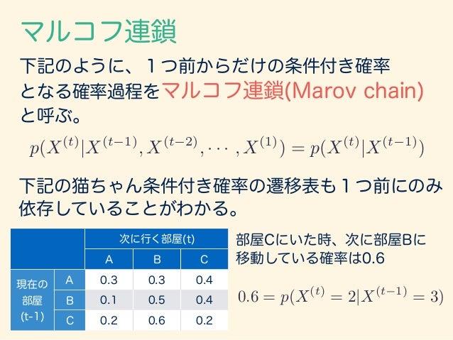 マルコフ連鎖 下記のように、1つ前からだけの条件付き確率 となる確率過程をマルコフ連鎖(Marov chain) と呼ぶ。 p(X(t) |X(t 1) , X(t 2) , · · · , X(1) ) = p(X(t) |X(t 1) ) ...