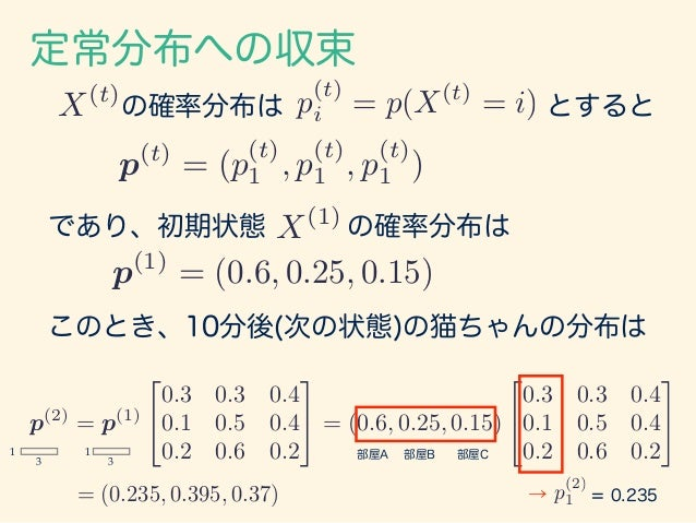 定常分布への収束 の確率分布は とするとp (t) i = p(X(t) = i)X(t) p(t) = (p (t) 1 , p (t) 1 , p (t) 1 ) であり、初期状態 の確率分布はX(1) p(1) = (0.6, 0.25,...