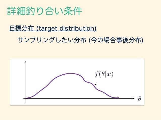 詳細釣り合い条件 サンプリングしたい分布 (今の場合事後分布) 目標分布 (target distribution) ✓ f(✓|x)