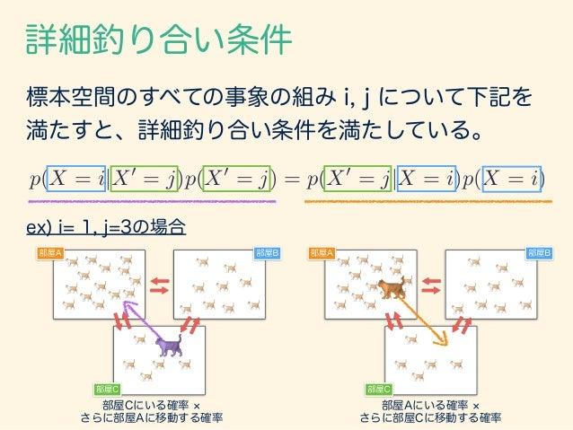 標本空間のすべての事象の組み i, j について下記を 満たすと、詳細釣り合い条件を満たしている。 詳細釣り合い条件 p(X = i|X0 = j)p(X0 = j) = p(X0 = j|X = i)p(X = i) ex) i= 1, j=...