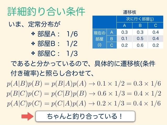 いま、定常分布が 詳細釣り合い条件 ✤ 部屋A : 1/6 ✤ 部屋B : 1/2 ✤ 部屋C : 1/3 であると分かっているので、具体的に遷移核(条件 付き確率)と照らし合わせて、 次に行く部屋(j) A B C 現在の 部屋 (i) A ...