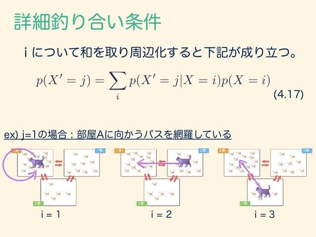 i について和を取り周辺化すると下記が成り立つ。 詳細釣り合い条件 p(X0 = j) = X i p(X0 = j|X = i)p(X = i) ex) j=1の場合 : 部屋Aに向かうパスを網羅している i = 1 i = 2 i = 3 ...