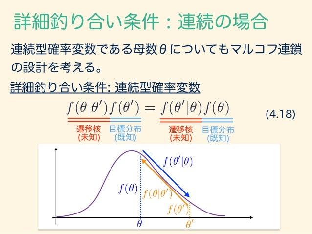 連続型確率変数である母数θについてもマルコフ連鎖 の設計を考える。 詳細釣り合い条件 : 連続の場合 詳細釣り合い条件: 連続型確率変数 f(✓) ✓ f(✓0 |✓) f(✓|✓0 ) f(✓0 ) ✓0 f(✓|✓0 )f(✓0 ) = f...