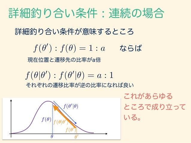 詳細釣り合い条件が意味するところ 詳細釣り合い条件 : 連続の場合 f(✓0 ) : f(✓) = 1 : a f(✓|✓0 ) : f(✓0 |✓) = a : 1 ならば 現在位置と遷移先の比率がa倍 それぞれの遷移比率が逆の比率になれば良...