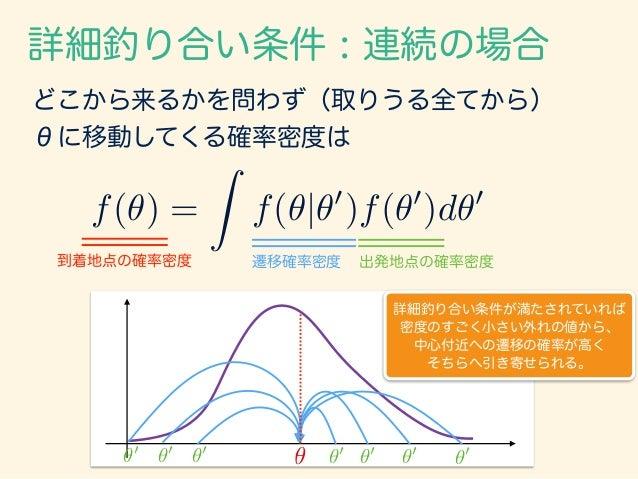 どこから来るかを問わず(取りうる全てから) θに移動してくる確率密度は 詳細釣り合い条件 : 連続の場合 f(✓) = Z f(✓|✓0 )f(✓0 )d✓0 到着地点の確率密度 出発地点の確率密度遷移確率密度 ✓0 ✓ ✓0 ✓0 ✓0 ✓0...