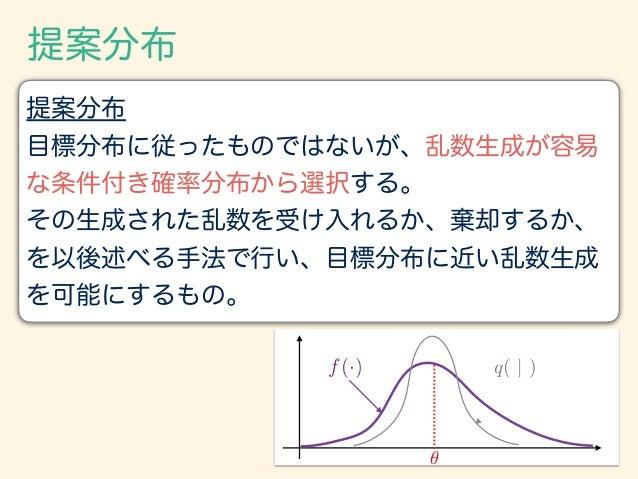 提案分布 提案分布 目標分布に従ったものではないが、乱数生成が容易 な条件付き確率分布から選択する。 その生成された乱数を受け入れるか、棄却するか、 を以後述べる手法で行い、目標分布に近い乱数生成 を可能にするもの。 ✓ q( | )f(·)
