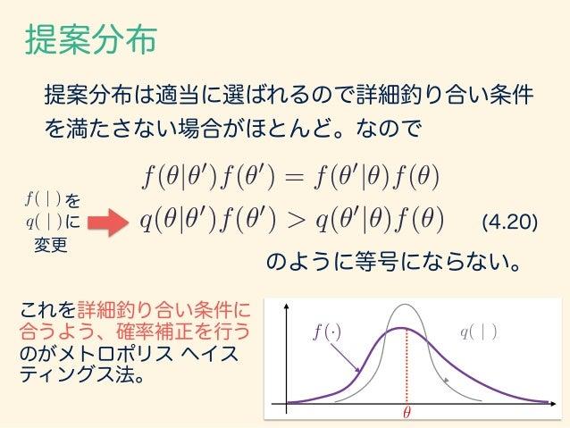 提案分布は適当に選ばれるので詳細釣り合い条件 を満たさない場合がほとんど。なので 提案分布 ✓ q( | )f(·) f(✓|✓0 )f(✓0 ) = f(✓0 |✓)f(✓) q(✓|✓0 )f(✓0 ) > q(✓0 |✓)f(✓) f( ...